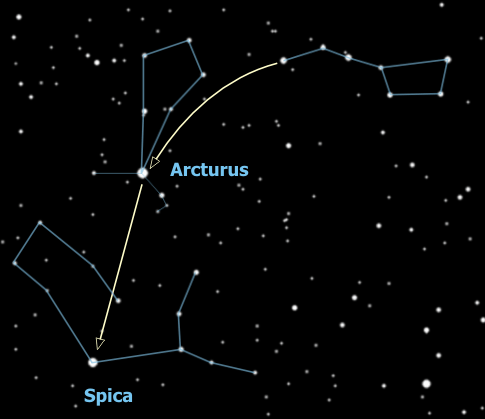 "As you can see here: ""Arc to Arcturus, then spike to Spica."""